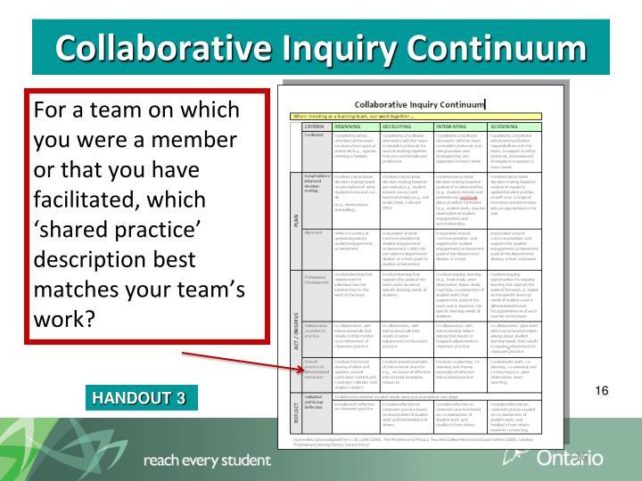 Collaborative Inquiry Continuum