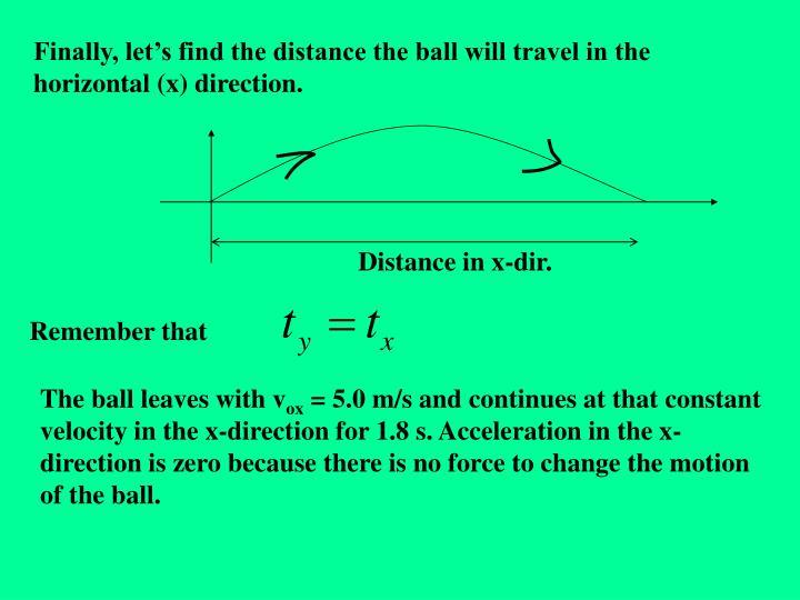 Distance in x-dir.
