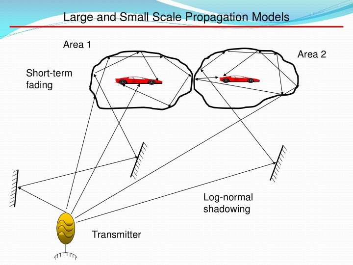 Large and small scale propagation models