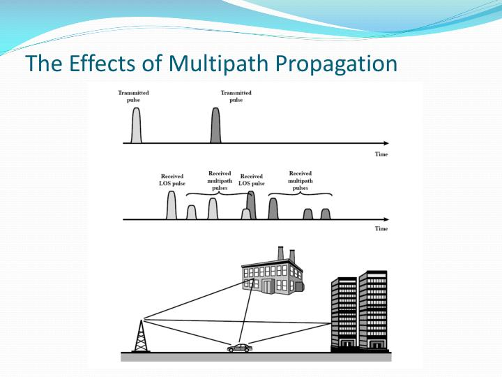 The Effects of Multipath Propagation
