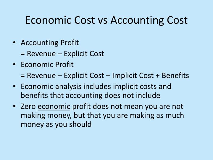what does implicit cost mean