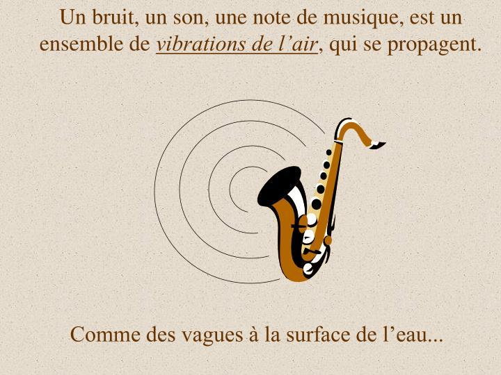 Un bruit, un son, une note de musique, est un ensemble de