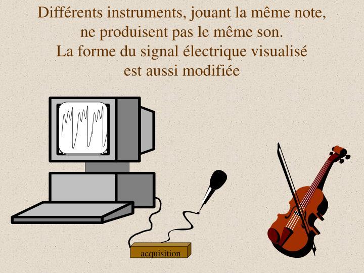 Différents instruments, jouant la même note,