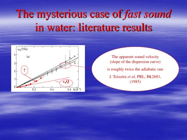 The apparent sound velocity (slope of the dispersion curve)