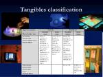 tangibles classification