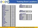 training event locations