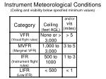 instrument meteorological conditions ceiling and visibility below specified minimum values
