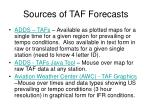 sources of taf forecasts
