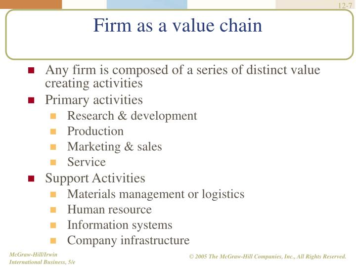Any firm is composed of a series of distinct value creating activities