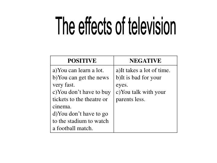 televisions positive effects on society essay Effects of television on our society introduction plato once, prophetically, posed a question that hints at the very core of this project television and society in marie winn's essay television: the plug in drug, she states, television's contribution to family life has been an equivocal one.