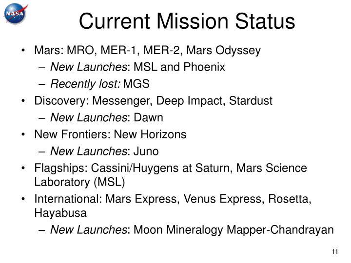 Current Mission Status