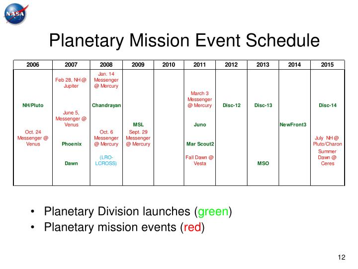 Planetary Mission Event Schedule