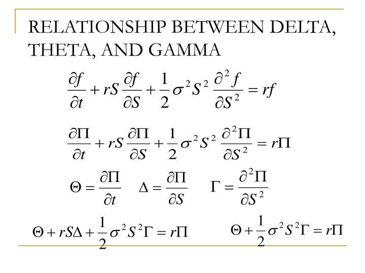 RELATIONSHIP BETWEEN DELTA, THETA, AND GAMMA