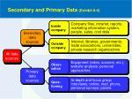 secondary and primary data exhibit 8 4