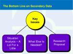 the bottom line on secondary data