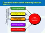 the scientific method and marketing research exhibit 8 3