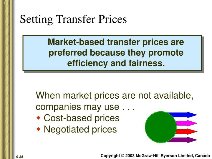 transfer pricing market based vs cost based A market-based pricing strategy is also known as a competition-based strategy in this pricing strategy, the company will evaluate the prices of similar products that are on the market.