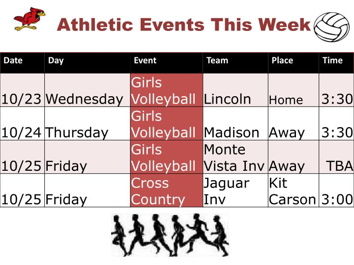 Athletic Events This Week