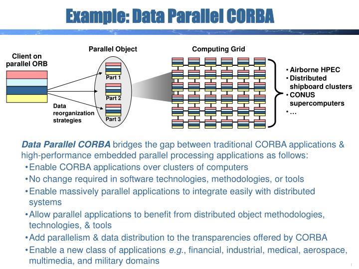 Example: Data Parallel CORBA