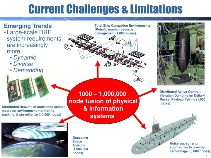 Total Ship Computing Environments: