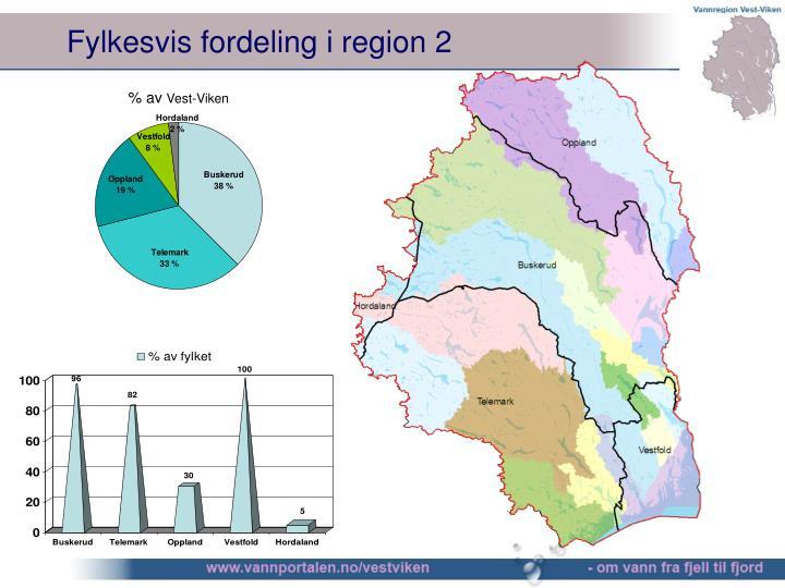 Fylkesvis fordeling i region 2