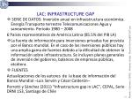 lac infrastructure gap