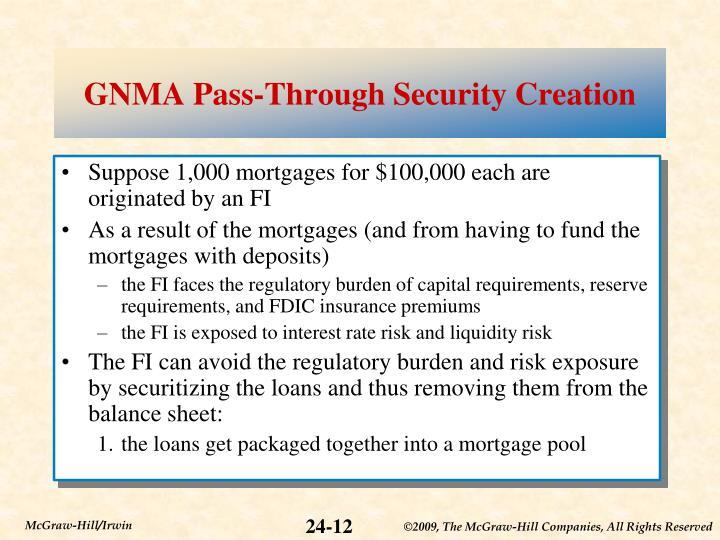 GNMA Pass-Through Security Creation