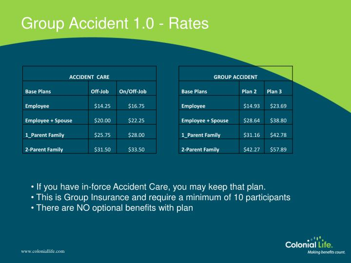 Group Accident 1.0 - Rates