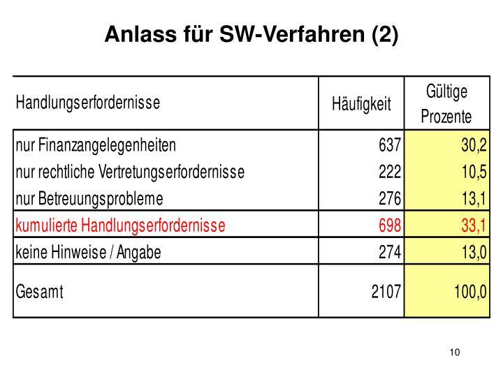 Anlass für SW-Verfahren (2)