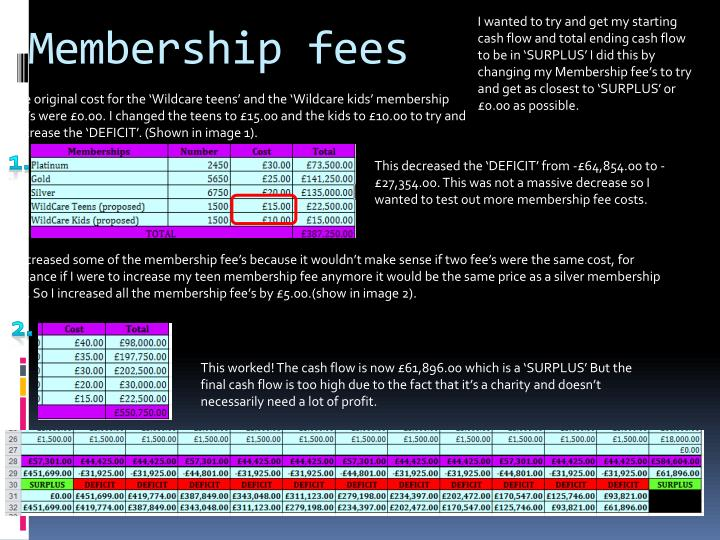 I wanted to try and get my starting cash flow and total ending cash flow to be in 'SURPLUS' I did this by changing my Membership fee's to try and get as closest to 'SURPLUS' or £0.00 as possible.