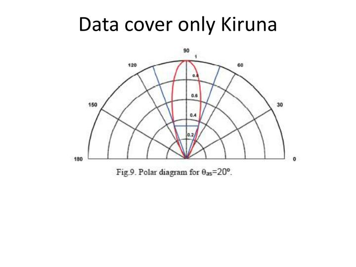 Data cover only Kiruna