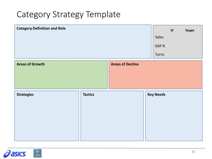 Pretty Category Strategy Template Images Gallery >> Template Ramp Up ...