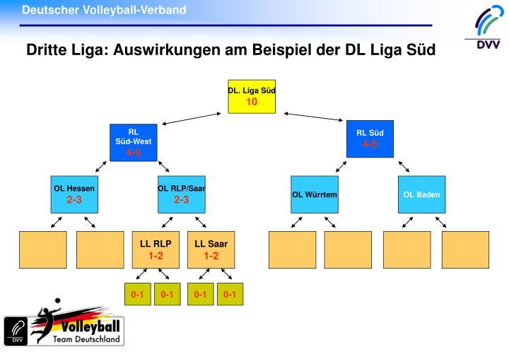 DL. Liga Süd