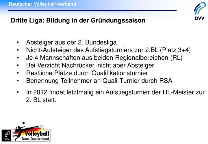 Absteiger aus der 2. Bundesliga