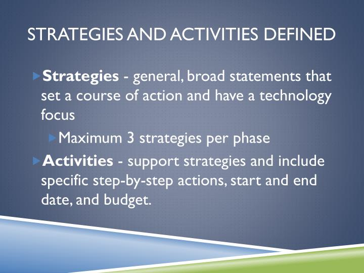 Strategies and Activities Defined