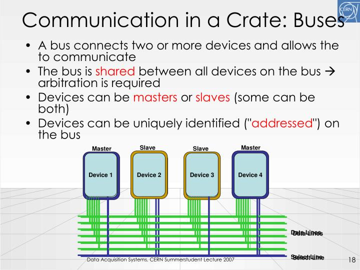 Communication in a Crate: Buses