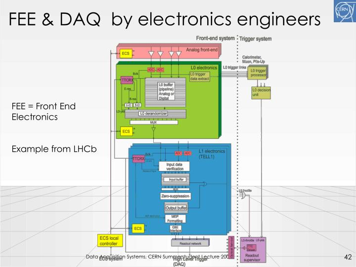 FEE & DAQ  by electronics engineers