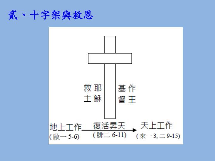貳、十字架與救恩