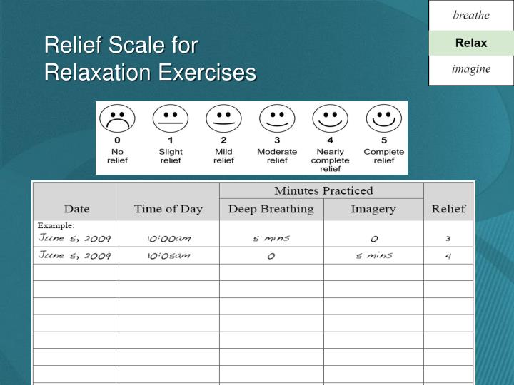 Relief Scale for