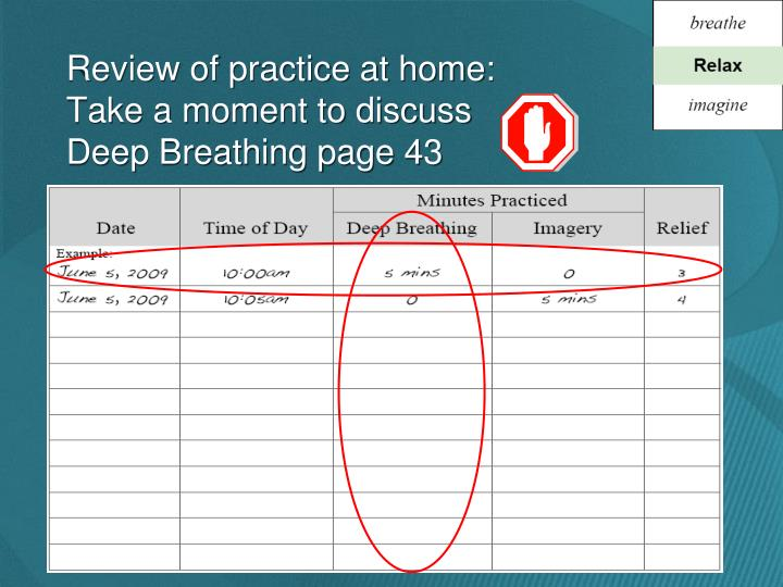 Review of practice at home: