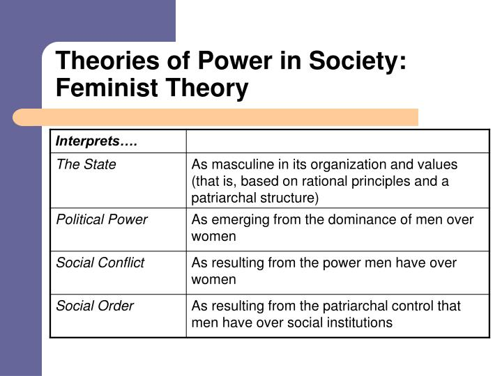 Theories of Power in Society: Feminist Theory