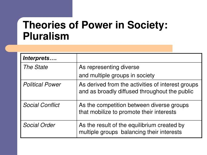 Theories of Power in Society: Pluralism