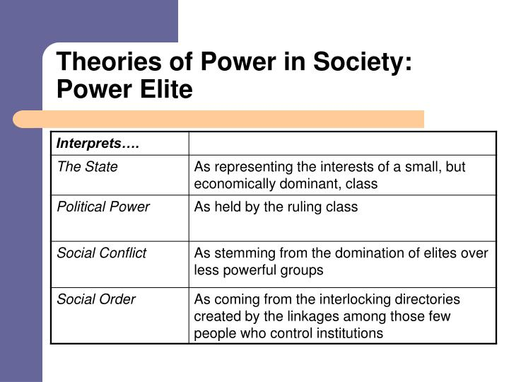 Theories of Power in Society: Power Elite
