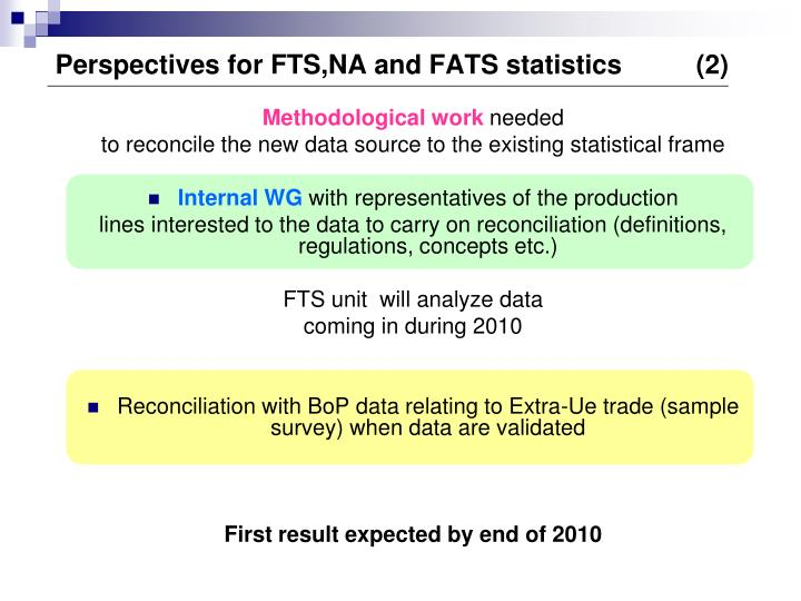 Perspectives for FTS,NA and FATS statistics	(2)