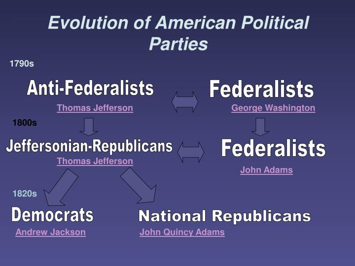 a comparison between the jeffersonian and the federalist political parties Tennessee 4 me - what were the differences between federalists and anti-federalists - after the american revolutionary war, the founding fathers had to build a government virtually from scratch it is not surprising that they, many of whom were lawyers, relied on the english constitution as the foundation since it was.