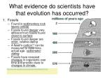 what evidence do scientists have that evolution has occurred