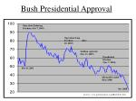 bush presidential approval