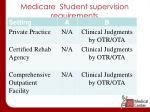 medicare student supervision requirements1