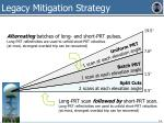 legacy mitigation strategy