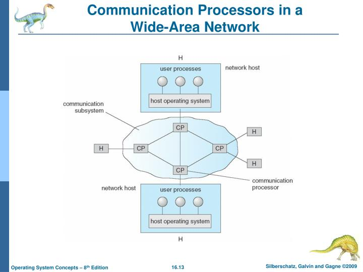 Communication Processors in a